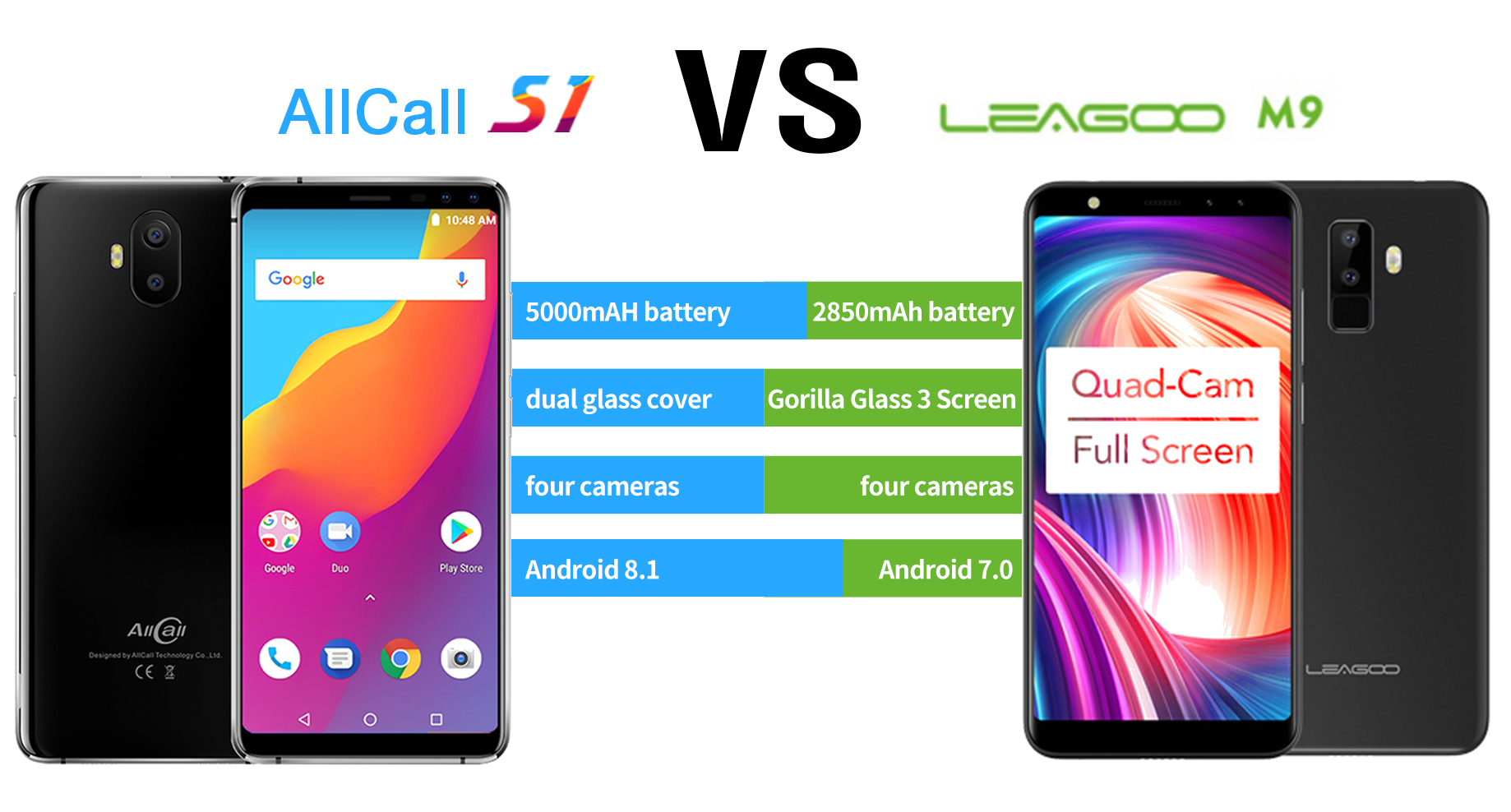 AllCall S1 VS Leagoo M9